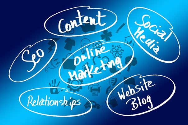 Jak pozycjonowanie wspiera marketing internetowy?